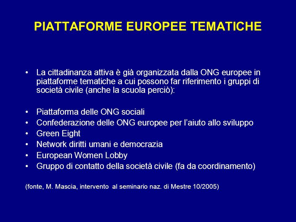 PIATTAFORME EUROPEE TEMATICHE