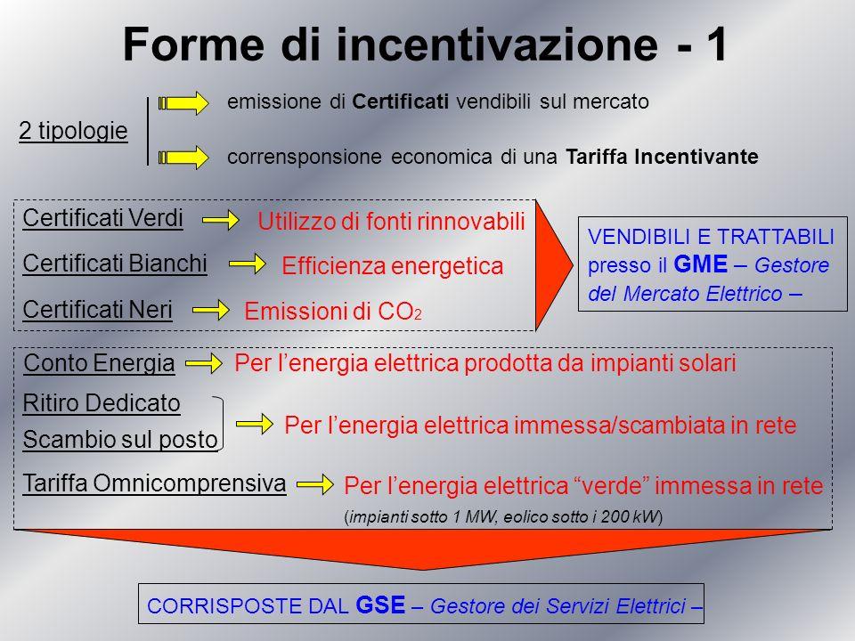 Forme di incentivazione - 1