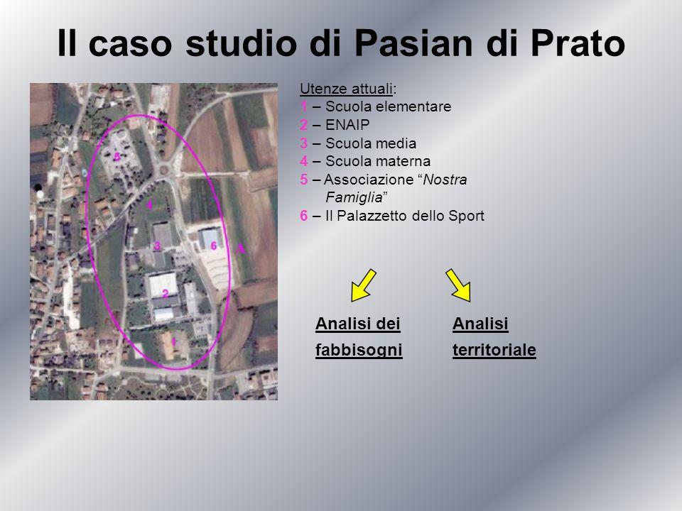 Il caso studio di Pasian di Prato