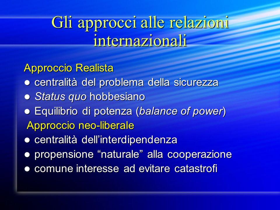 Gli approcci alle relazioni internazionali