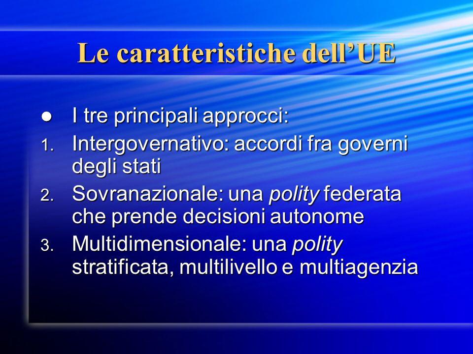 Le caratteristiche dell'UE