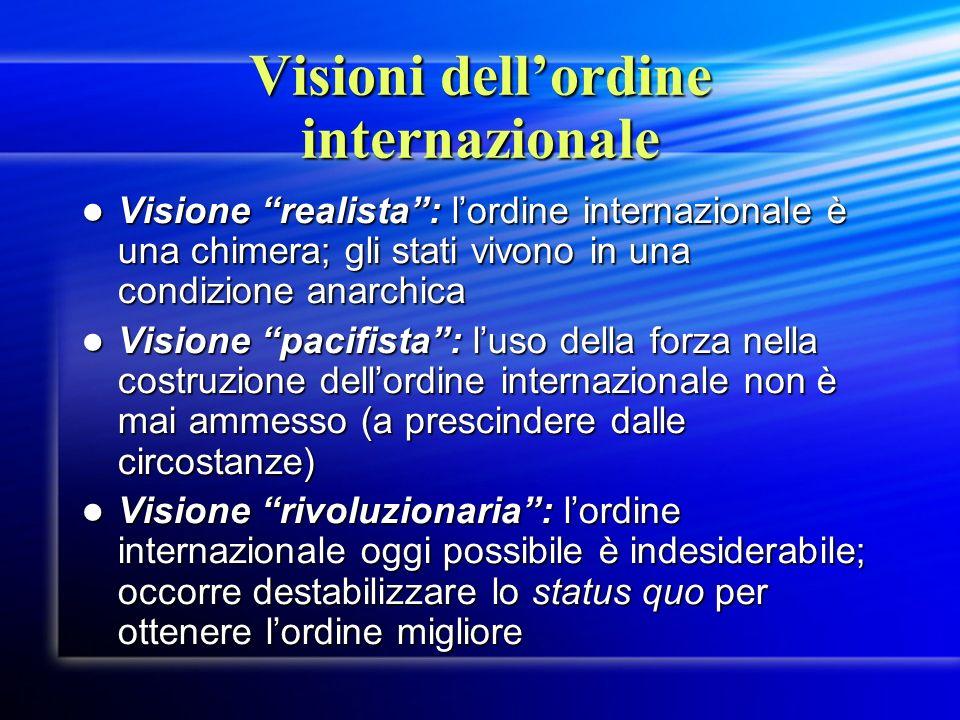 Visioni dell'ordine internazionale
