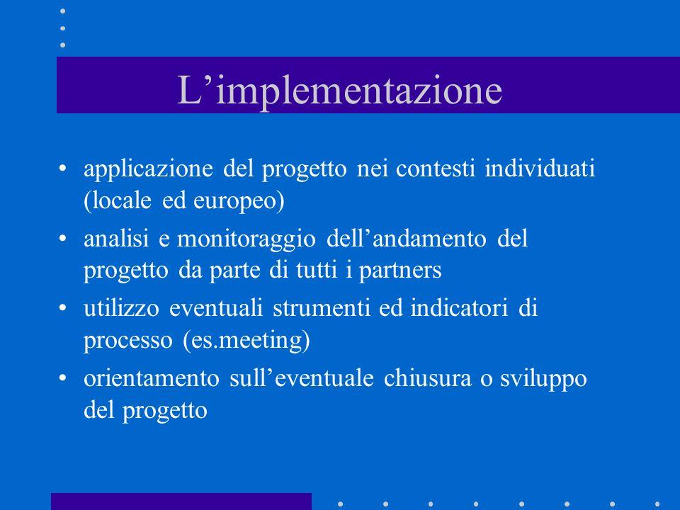L'implementazione applicazione del progetto nei contesti individuati (locale ed europeo)