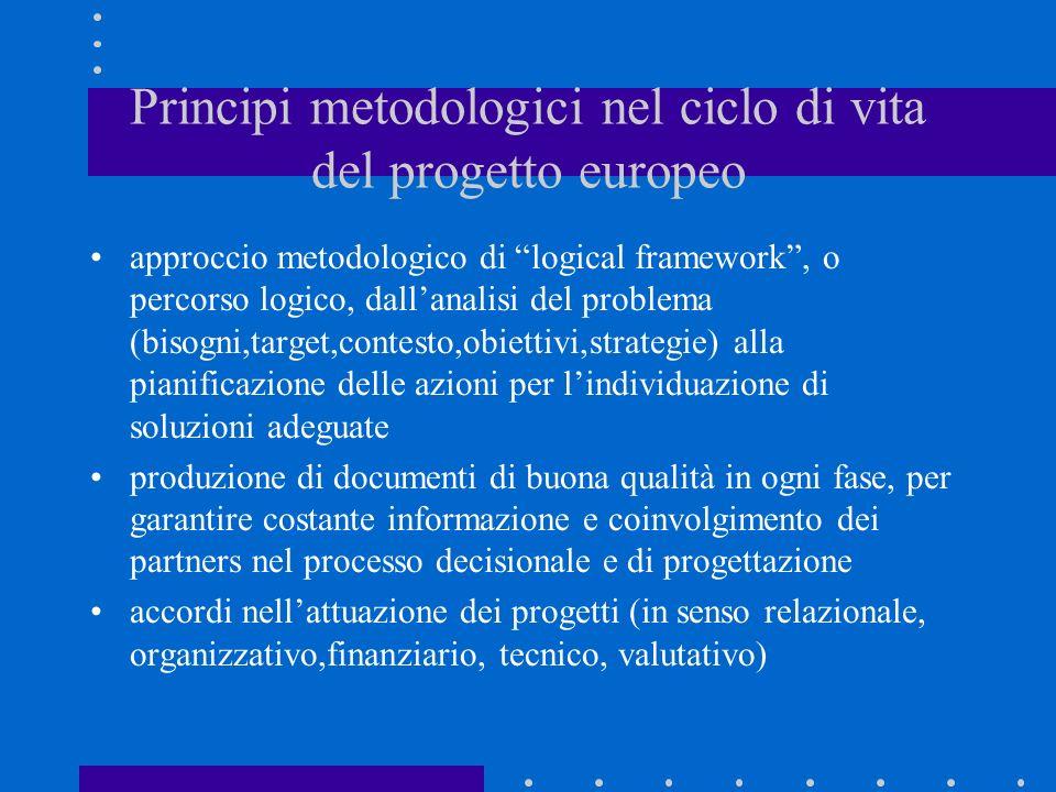 Principi metodologici nel ciclo di vita del progetto europeo