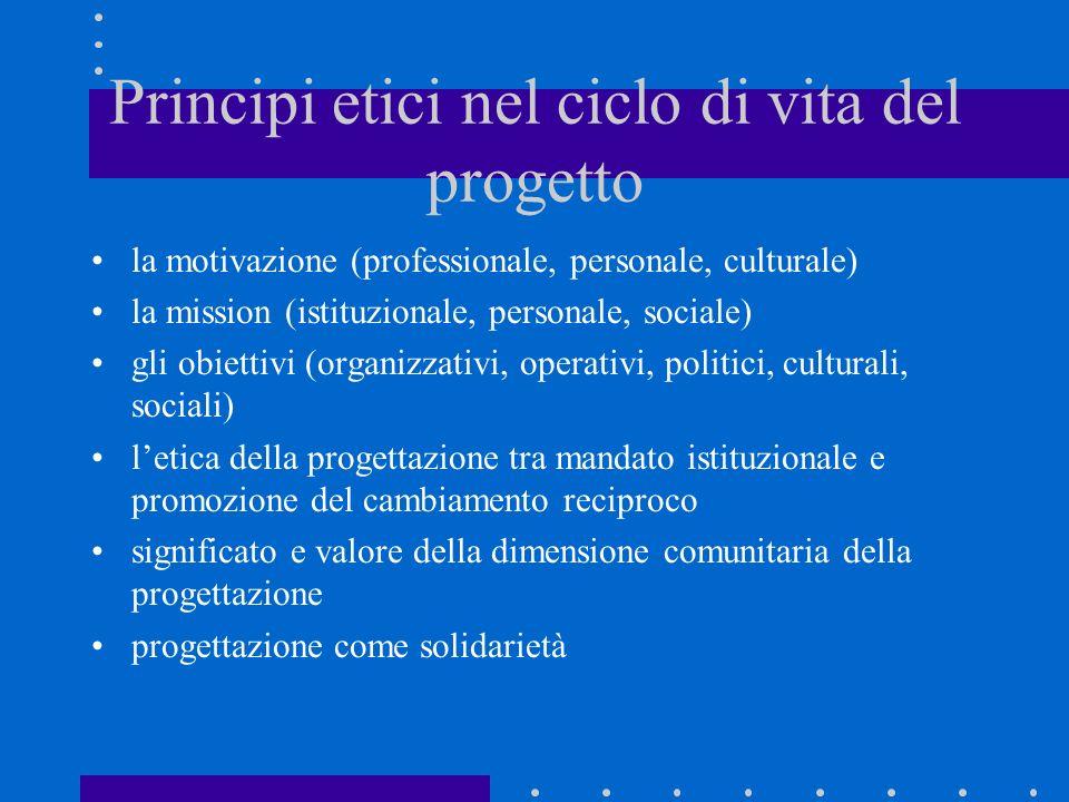 Principi etici nel ciclo di vita del progetto