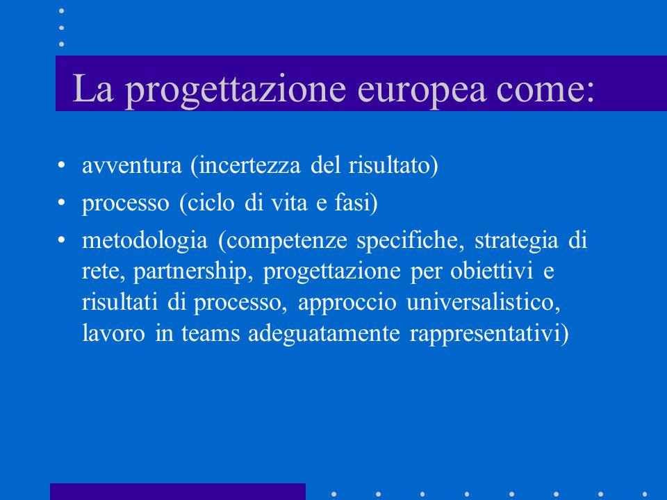 La progettazione europea come: