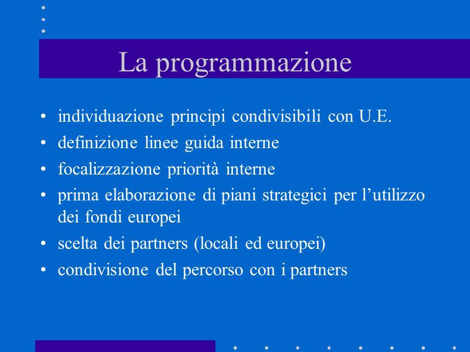 La programmazione individuazione principi condivisibili con U.E.