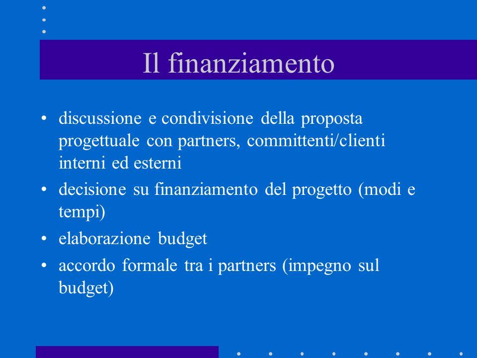 Il finanziamento discussione e condivisione della proposta progettuale con partners, committenti/clienti interni ed esterni.