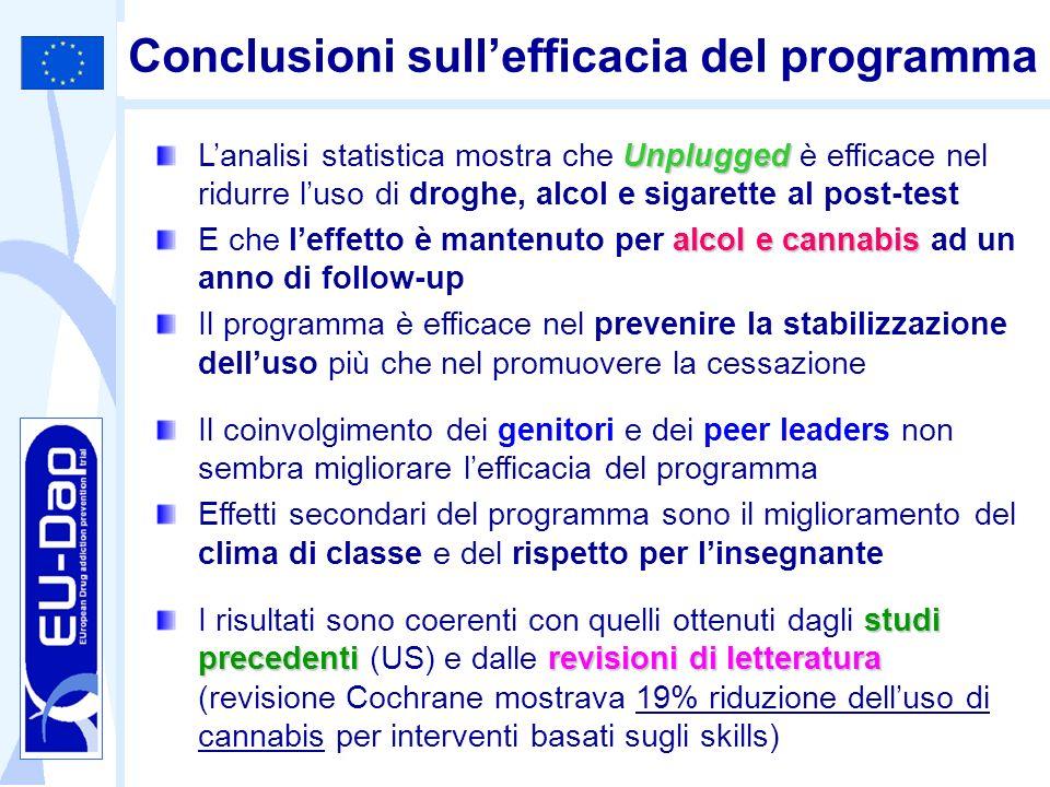 Conclusioni sull'efficacia del programma