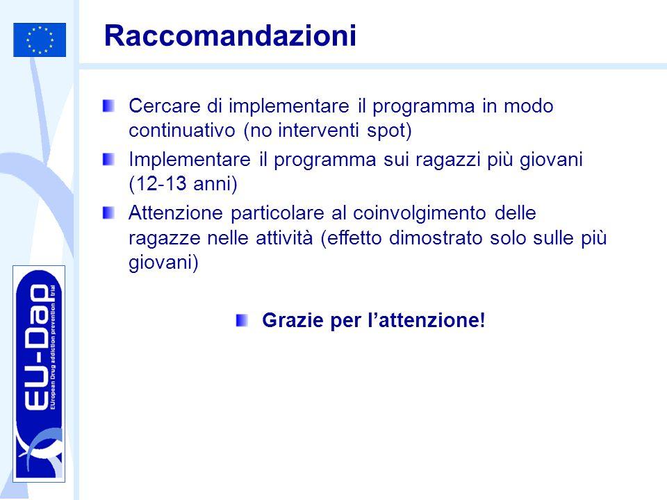 Raccomandazioni Cercare di implementare il programma in modo continuativo (no interventi spot)