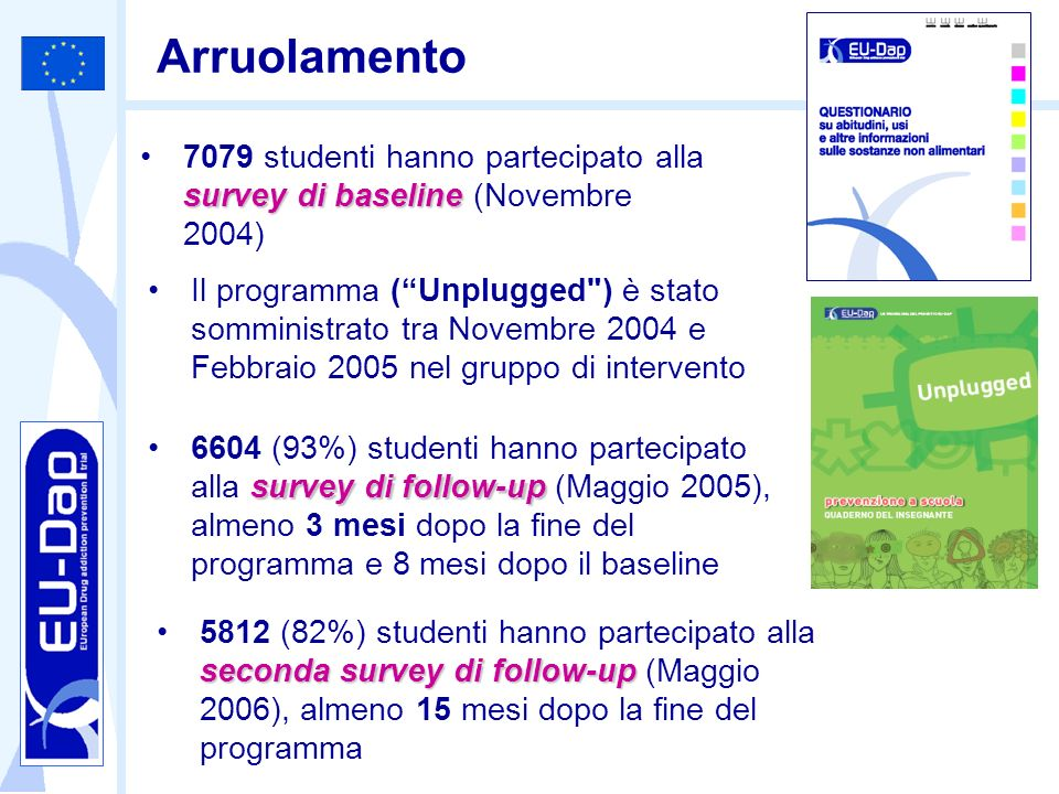 Arruolamento7079 studenti hanno partecipato alla survey di baseline (Novembre 2004)