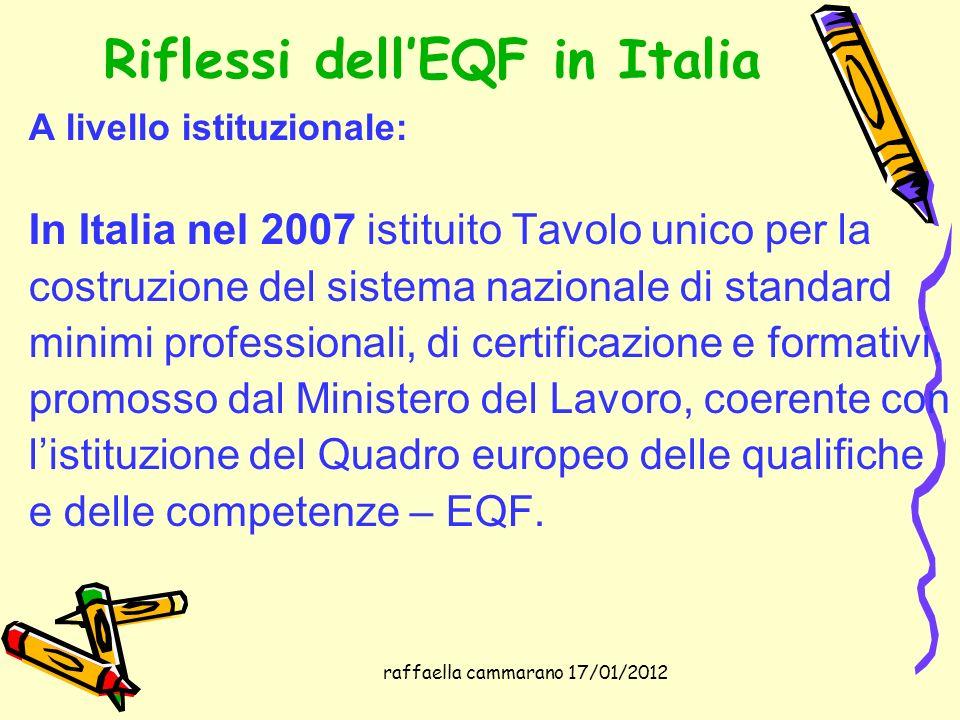 Riflessi dell'EQF in Italia
