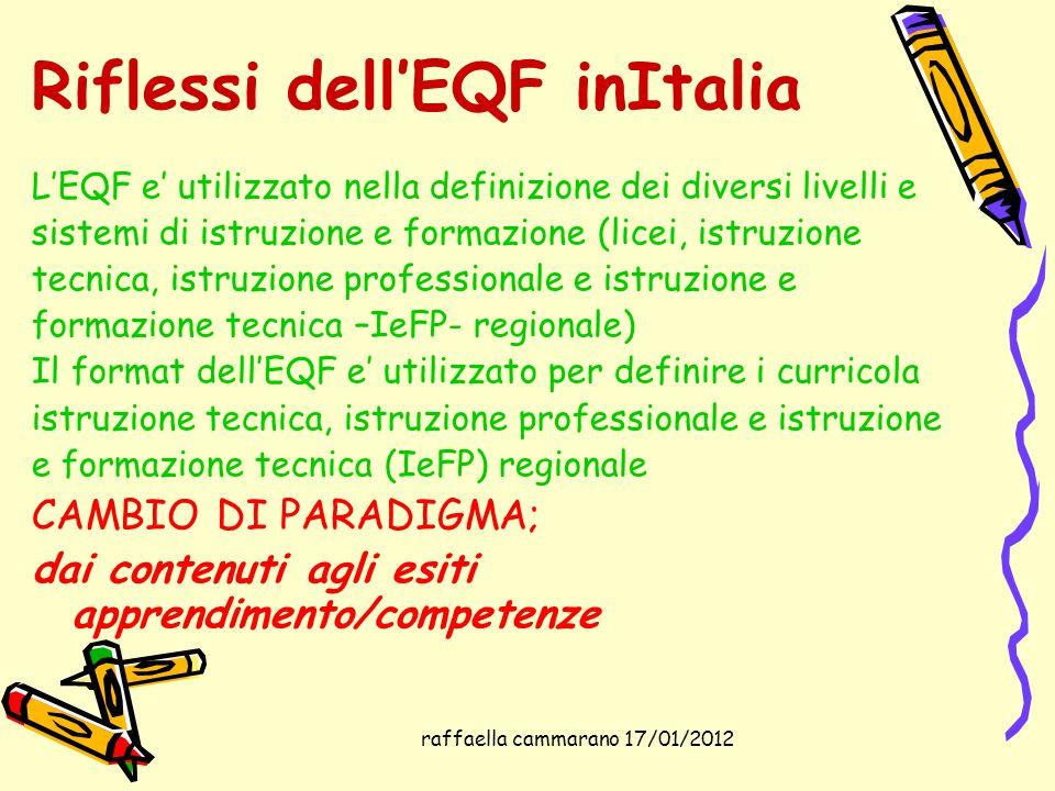 Riflessi dell'EQF inItalia