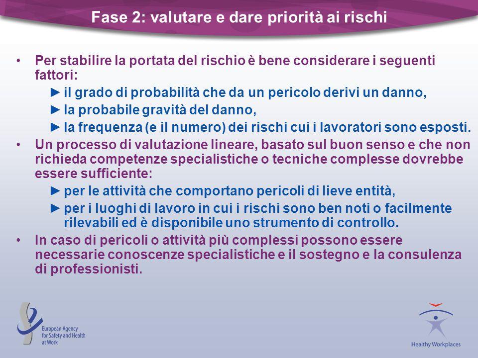 Fase 2: valutare e dare priorità ai rischi