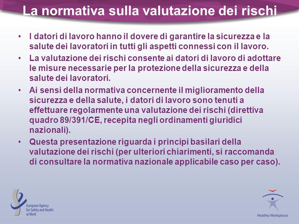 La normativa sulla valutazione dei rischi