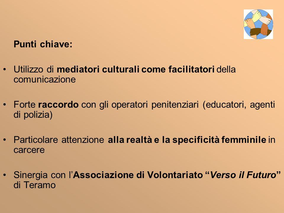 Utilizzo di mediatori culturali come facilitatori della comunicazione