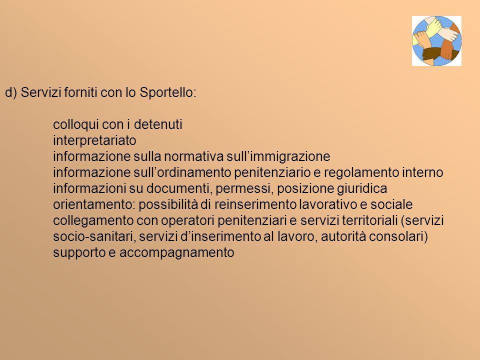 d) Servizi forniti con lo Sportello:. colloqui con i detenuti