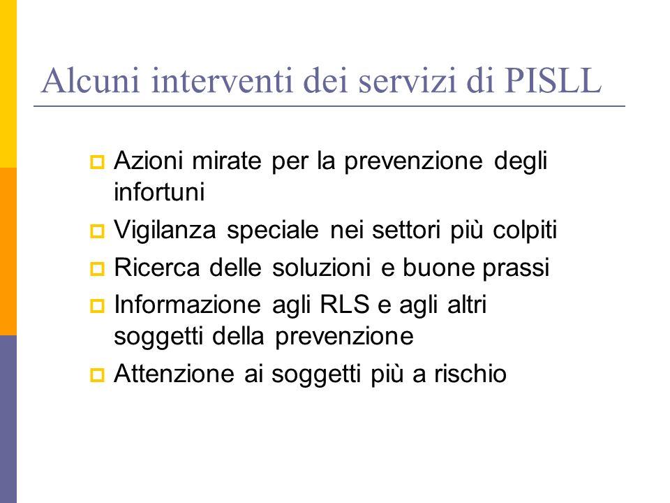 Alcuni interventi dei servizi di PISLL