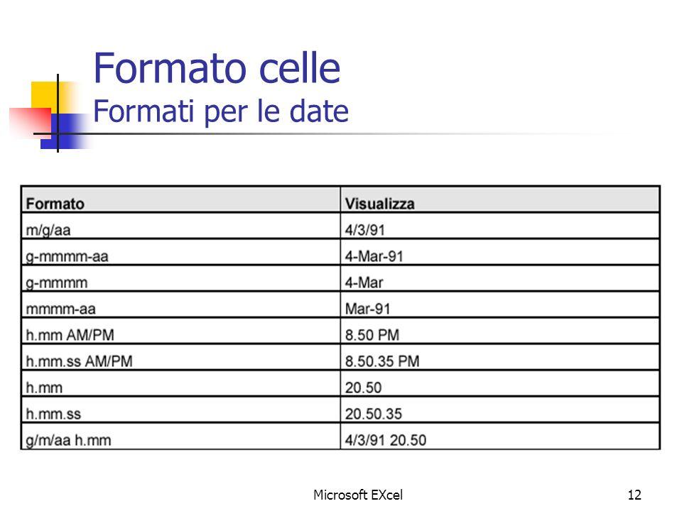 Formato celle Formati per le date