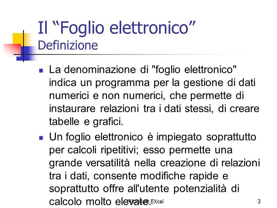 Il Foglio elettronico Definizione