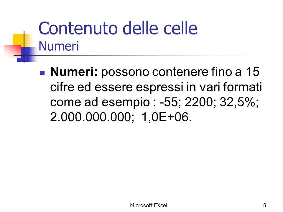 Contenuto delle celle Numeri
