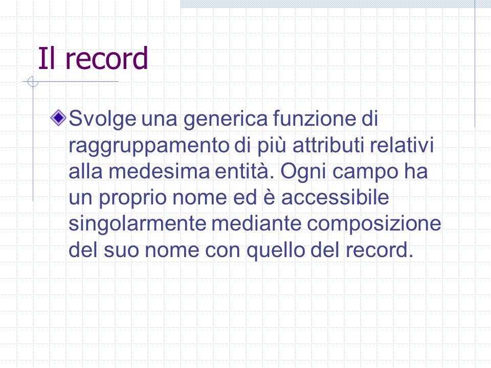 Il record