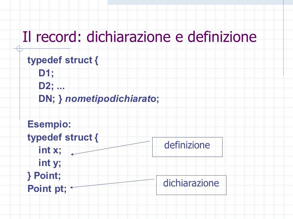 Il record: dichiarazione e definizione
