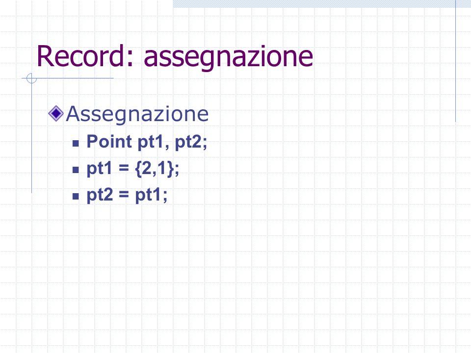 Record: assegnazione Assegnazione Point pt1, pt2; pt1 = {2,1};