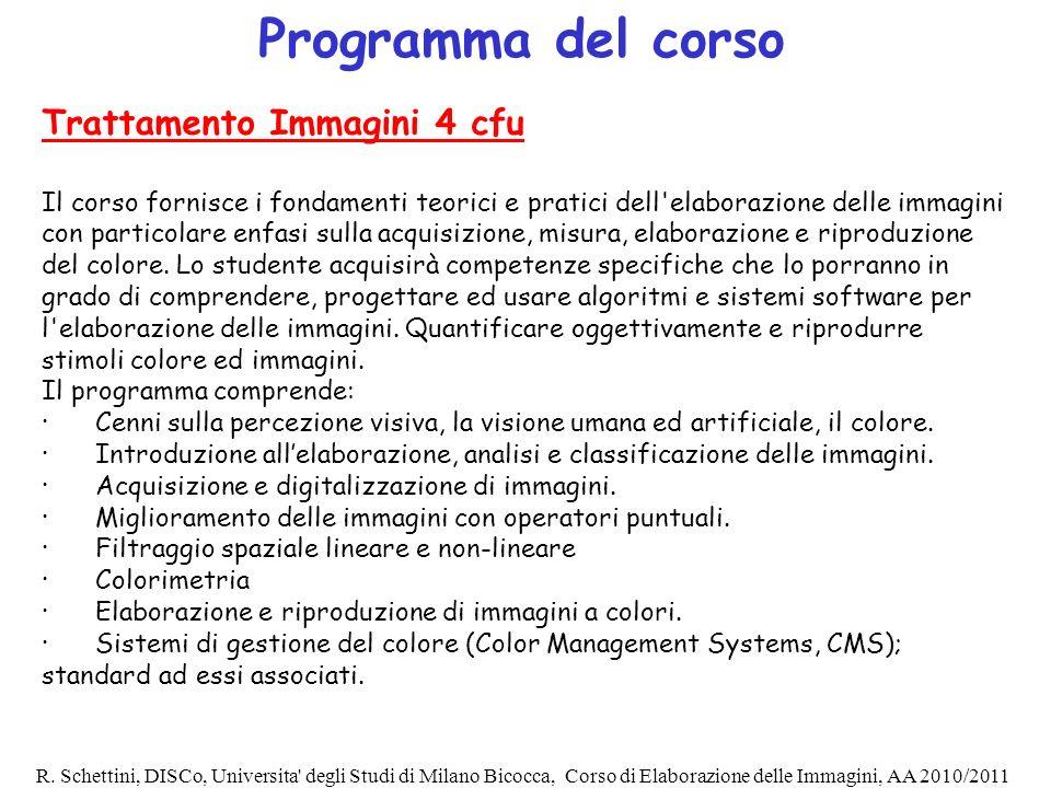 Programma del corso Trattamento Immagini 4 cfu