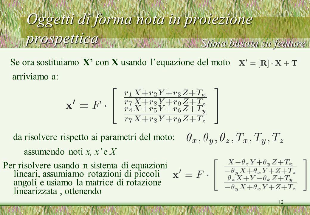 Oggetti di forma nota in proiezione prospettica