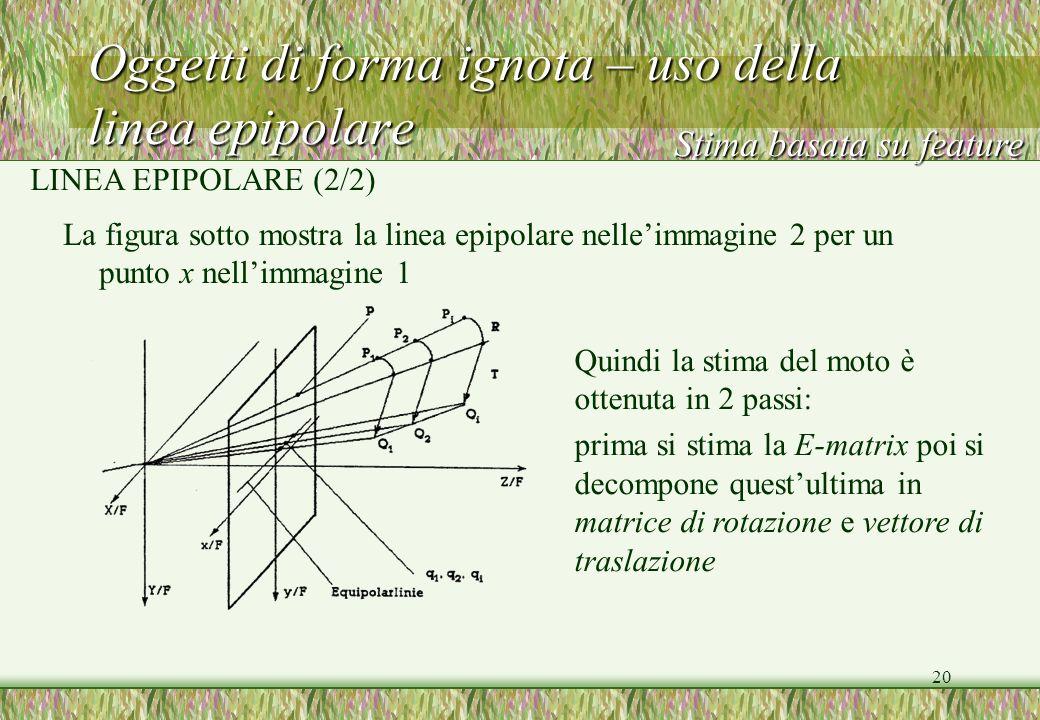 Oggetti di forma ignota – uso della linea epipolare