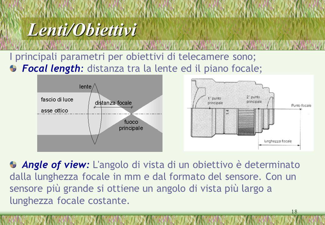 Lenti/Obiettivi I principali parametri per obiettivi di telecamere sono; Focal length: distanza tra la lente ed il piano focale;