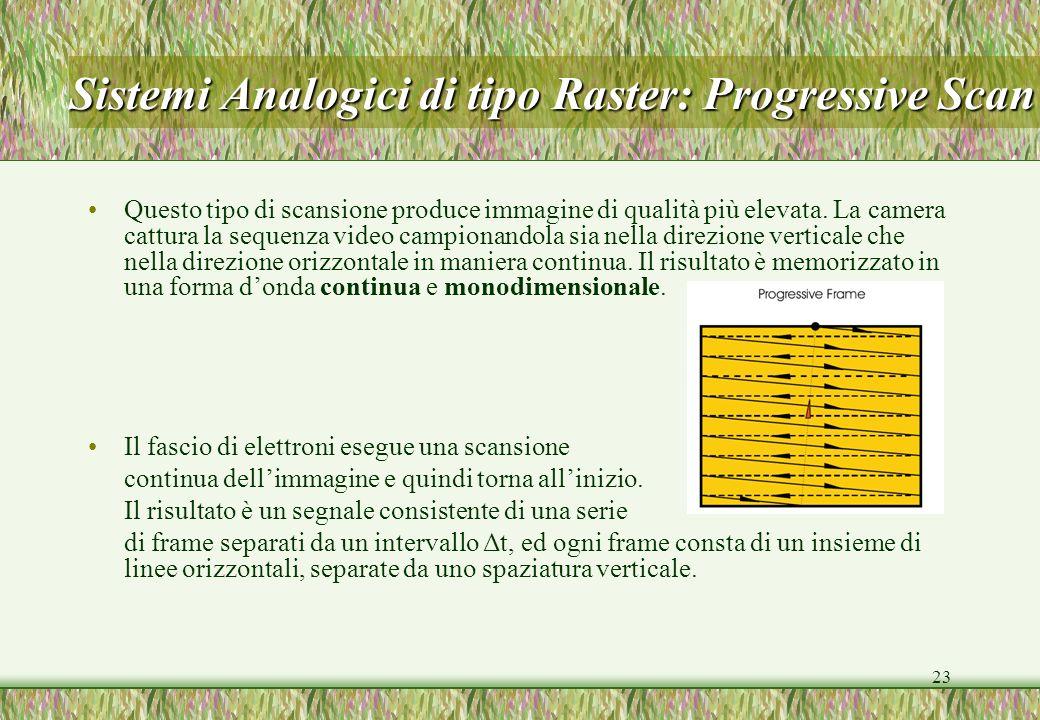 Sistemi Analogici di tipo Raster: Progressive Scan