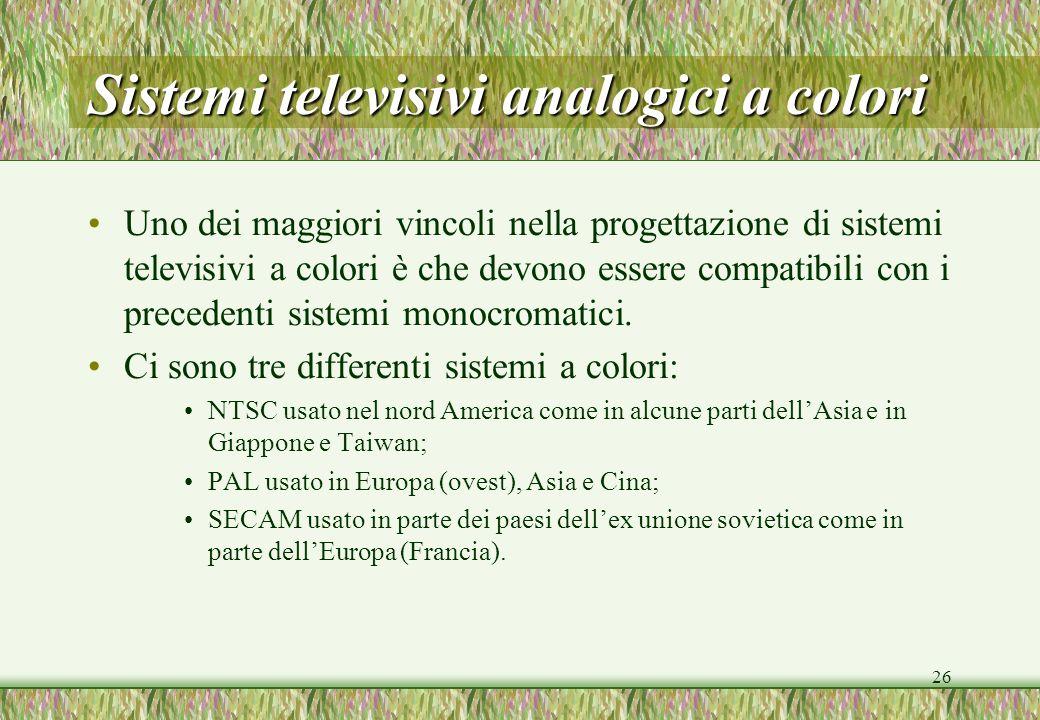 Sistemi televisivi analogici a colori