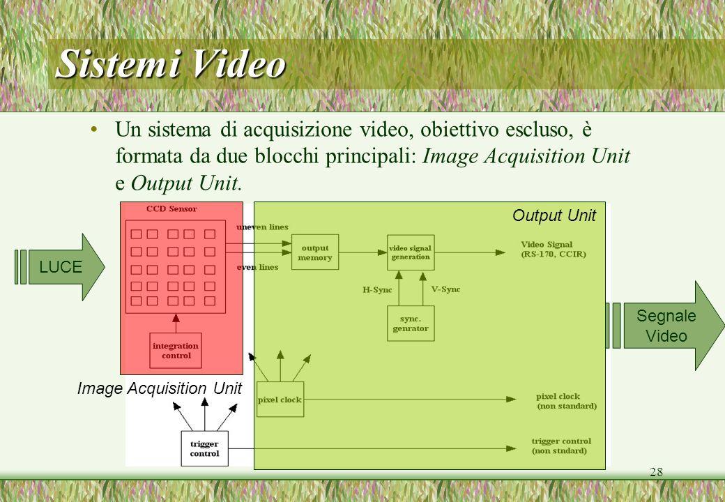 Sistemi VideoUn sistema di acquisizione video, obiettivo escluso, è formata da due blocchi principali: Image Acquisition Unit e Output Unit.