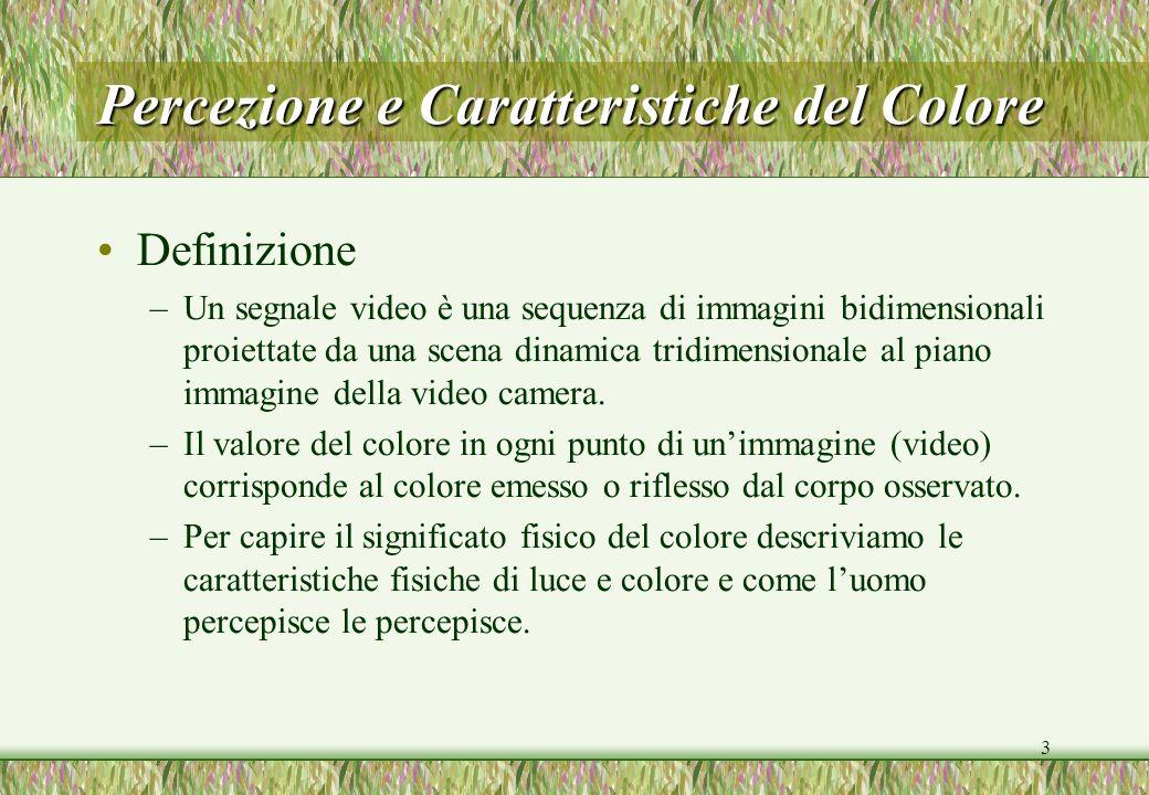 Percezione e Caratteristiche del Colore