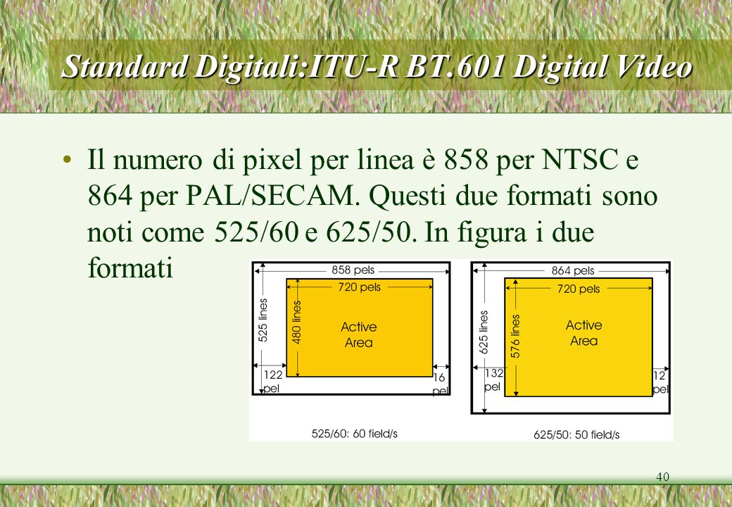Standard Digitali:ITU-R BT.601 Digital Video