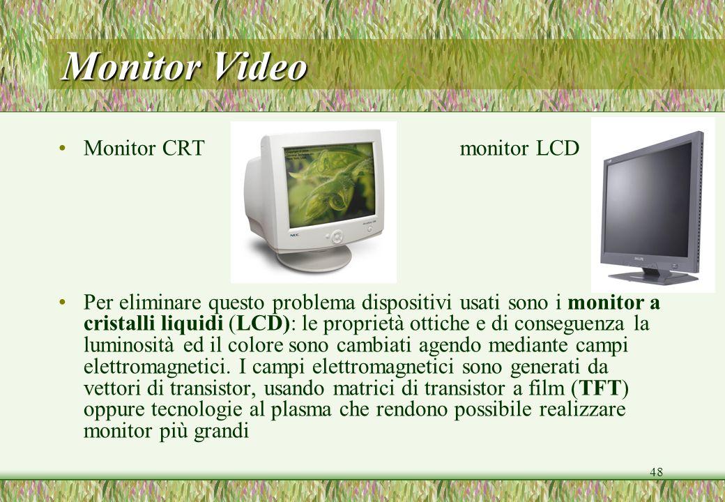 Monitor Video Monitor CRT monitor LCD