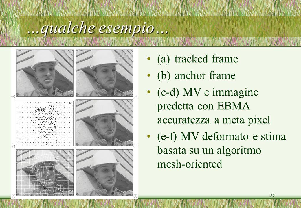 …qualche esempio… (a) tracked frame (b) anchor frame