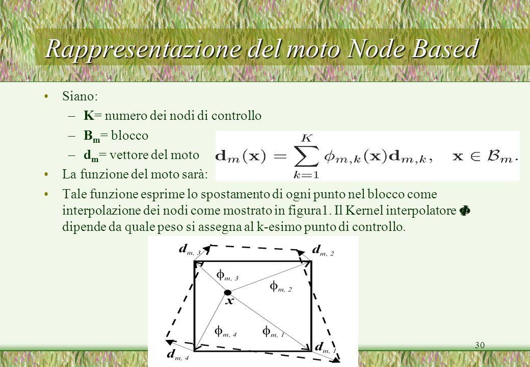 Rappresentazione del moto Node Based