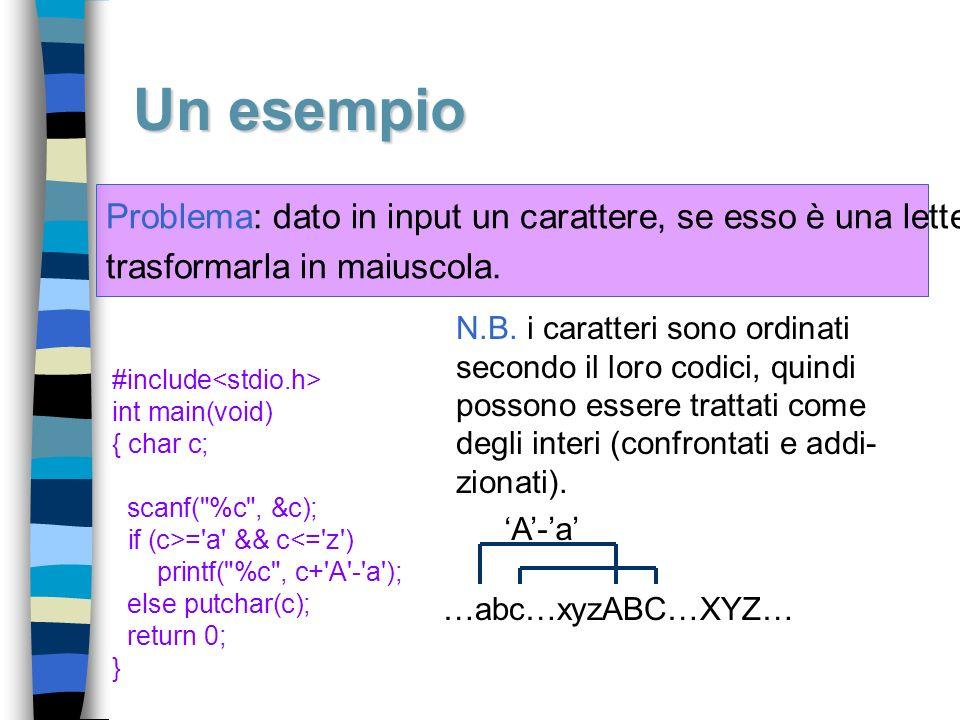 Un esempio Problema: dato in input un carattere, se esso è una lettera minuscola, trasformarla in maiuscola.