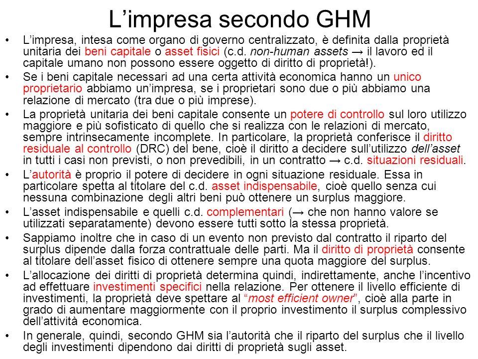 L'impresa secondo GHM