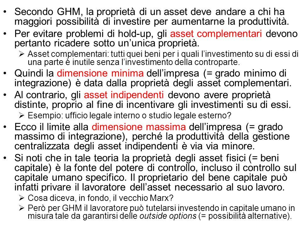 Secondo GHM, la proprietà di un asset deve andare a chi ha maggiori possibilità di investire per aumentarne la produttività.