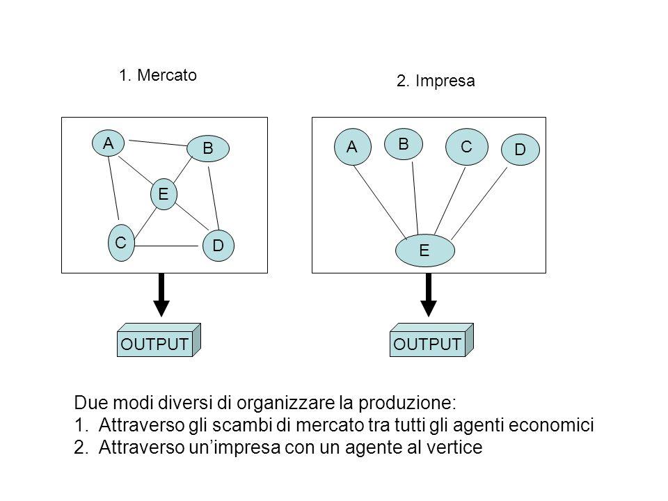 Due modi diversi di organizzare la produzione: