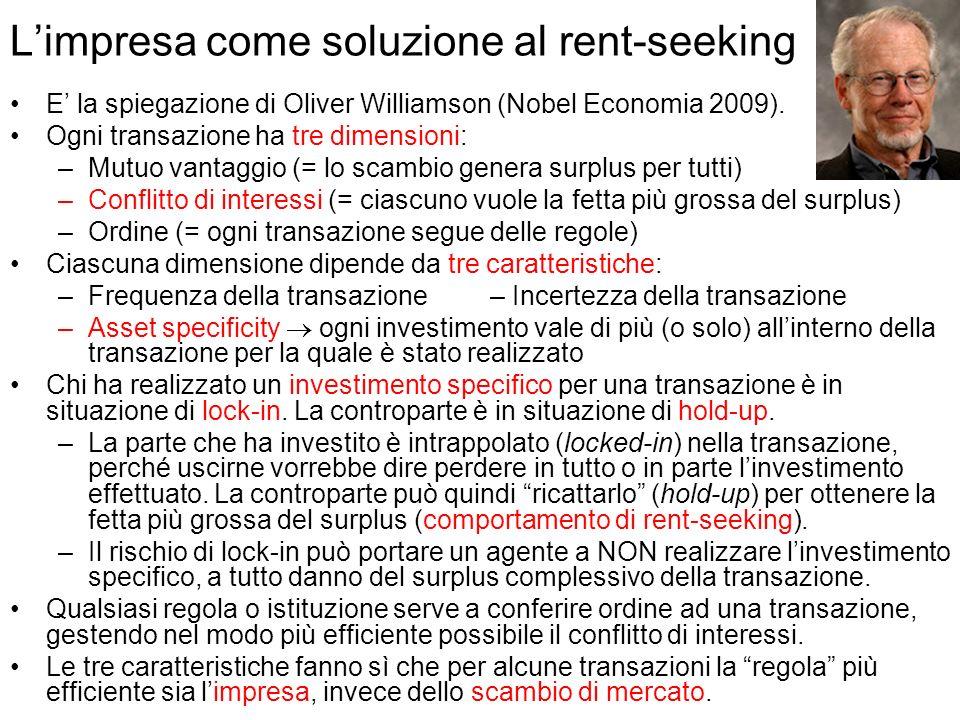 L'impresa come soluzione al rent-seeking
