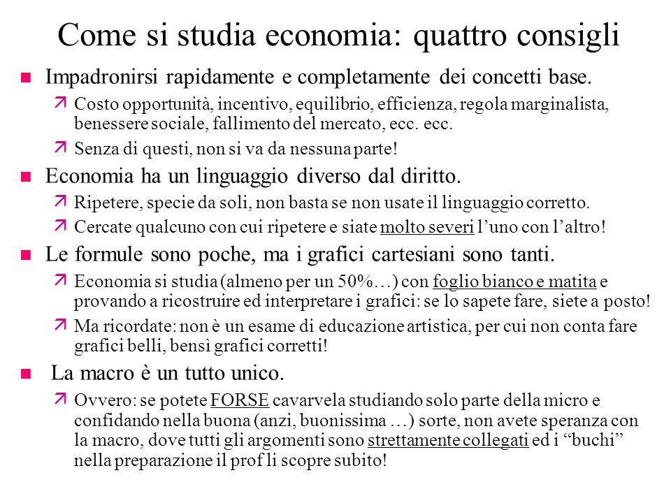 Come si studia economia: quattro consigli