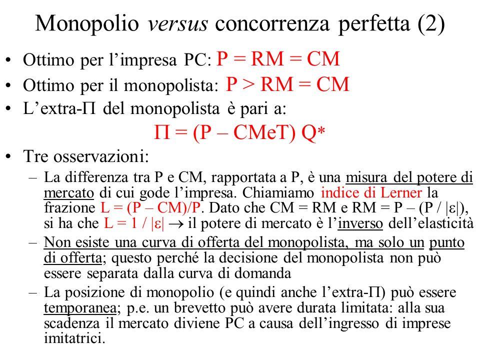 Monopolio versus concorrenza perfetta (2)