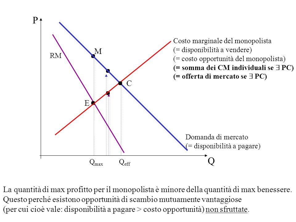 P Costo marginale del monopolista. (= disponibilità a vendere) (= costo opportunità del monopolista)
