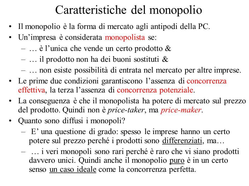 Caratteristiche del monopolio