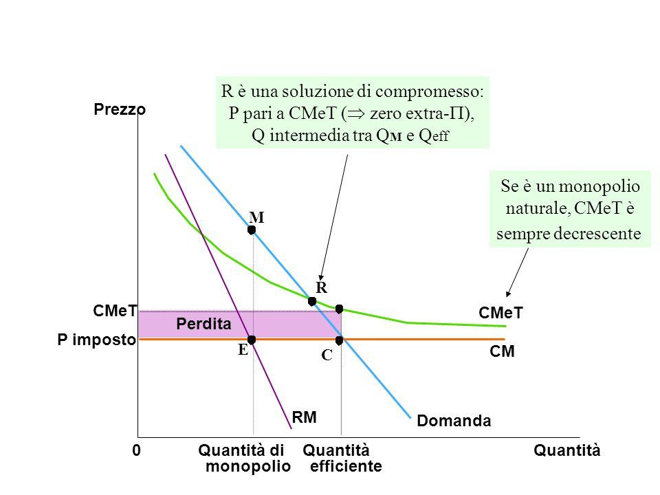 R è una soluzione di compromesso: P pari a CMeT ( zero extra-),